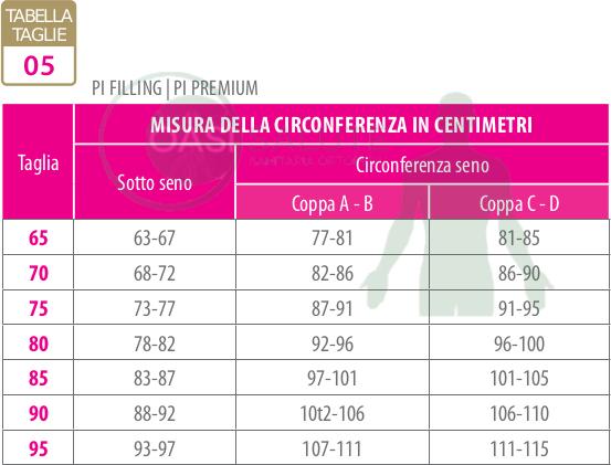 Tabella Taglie Reggiseno Lipoelastic PI Premium Fase 2