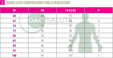 tabella di conversione taglie europee