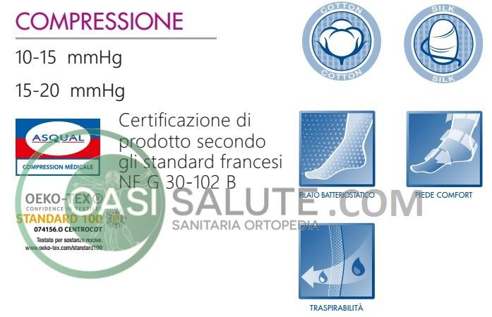 Certificazione qualità Gambaletti lui lei Varisan di Cizeta Medicali S.p.A.